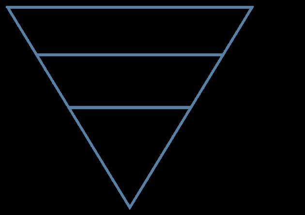 英文リリースの構造のイメージ