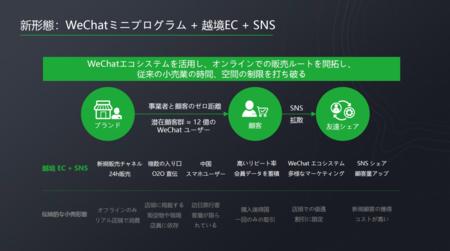 WeChatミニプログラムを活用、テンセントはWithコロナ時代における日本企業の越境EC事業をサポート