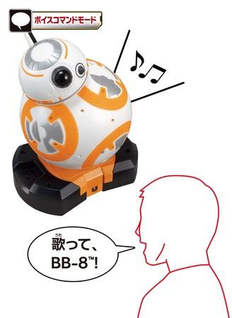 スター・ウォーズ DXトーク&コントロール BB-8 ボイスコマンドモード
