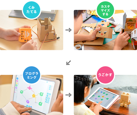 02_embot遊び方画像