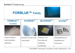 "AGC Launches New Brand ""FORBLUE (TM),"" Serving Expanding Needs for Chemical Separation"