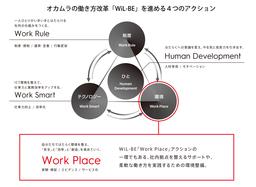 オカムラの働き方改革「WiL-BE」_4つのアクション