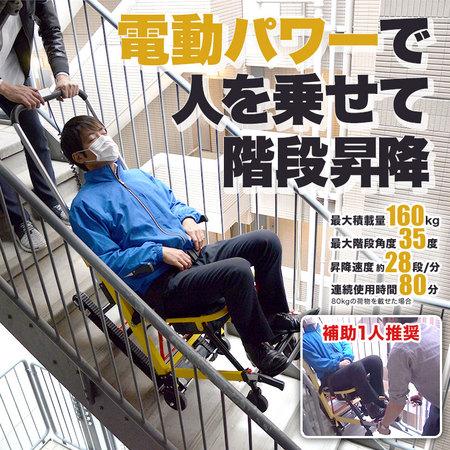 『電動昇降ヒューマンアシスト台車』を発売開始