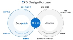電通、グッドパッチと協業プロジェクトX Design Partnerを設立。デジタル領域の新事業・プロダクト開発支援