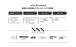 XRテクノロジーを活用し、新しい顧客体験づくりからビジネス開発まで行う 「XRX STUDIO」を発足