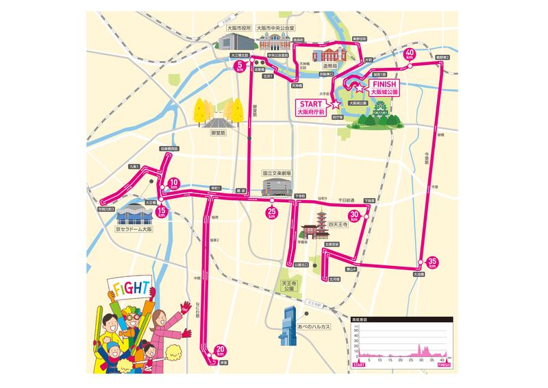 大阪マラソン 新コースを発表します! | 大阪マラソン組織委員会の ...