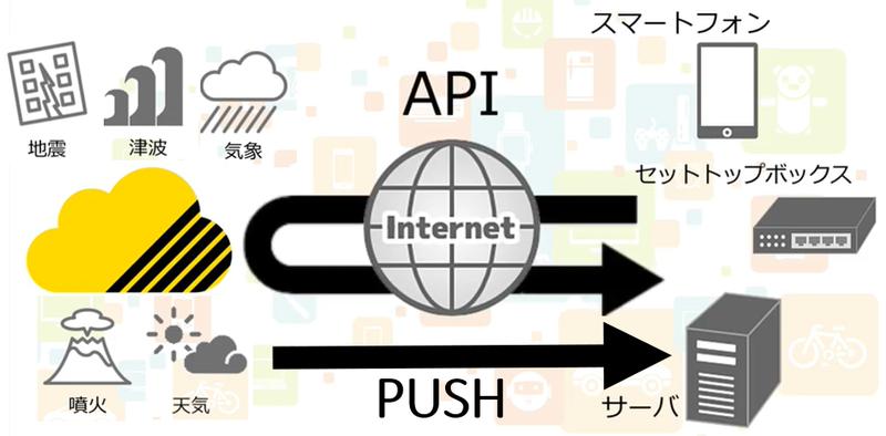 多言語災害情報配信サービス『防災クラウド』のサービスがパワーアップしました!