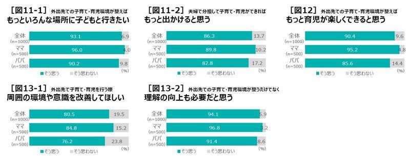 図11-13