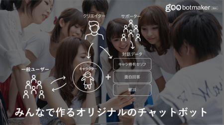「goo botmaker」サービスイメージ