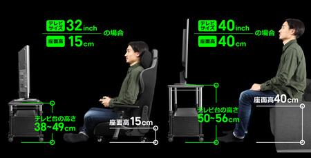 テレビ画面のインチ数や座り方によって、適正な画面の高さは異なります。