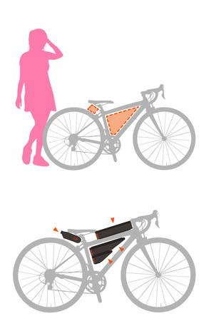 フレームが小さめのロードバイクでも装着できる「パズルフレームバッグ」。