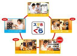業界初!スマホで 注文!『スマホdeくら』7月16日より全国のくら寿司にて順次導入開始