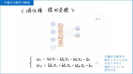 手書き数学