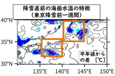東京での雪の予報に寄与する新たな要素を発見!