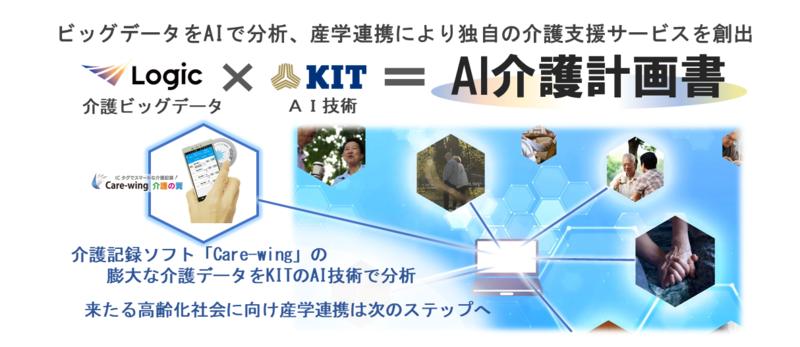 ロジック、金沢工業大学との共同研究で開発した「AI介護計画書」をリリース