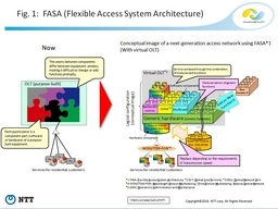 NTT Introduces New FASA Concept for Future Access Systems