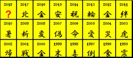 歴代「今年の漢字」一覧