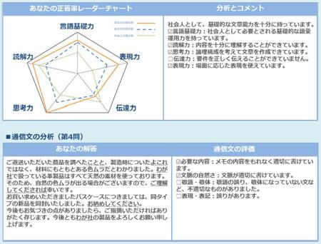 「論トレ」結果レポート画面イメージ