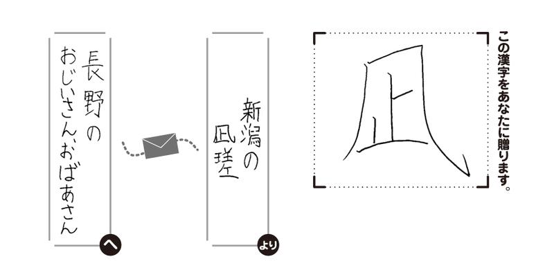 コロナ しゅう そく 漢字
