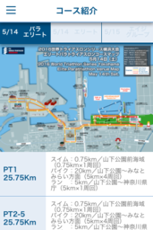 NTT Group Sponsors World Triathlon Series and Provides Digital Tools