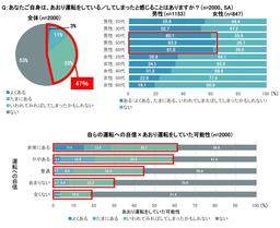 グラフ13_14