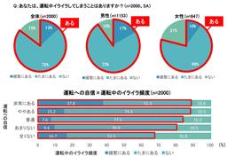 グラフ7_8