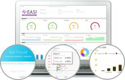 EASI(TM) Monitoringのオンラインレポート例