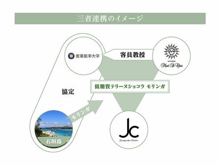 三者連携のイメージ