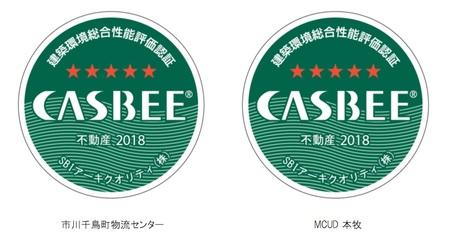 プレスリリース:「CASBEE不動産評価認証」取得に関するお知らせ ...
