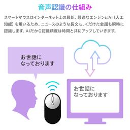 画像をダウンロード マウス 画像 素材 Aikonsiji