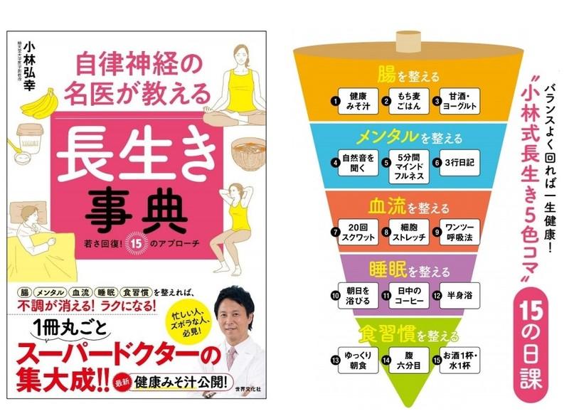 表紙・小林式長生き5色コマ_15の日課