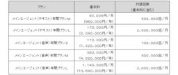 年間プラン(税抜).png