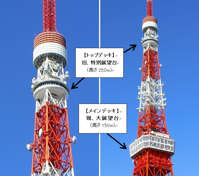 東京タワー「特別展望台」が「ト...