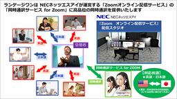 ランゲージワンがZoomオンラインイベントなどで活用できる同時通訳サービスをNECネッツエスアイと提供開始