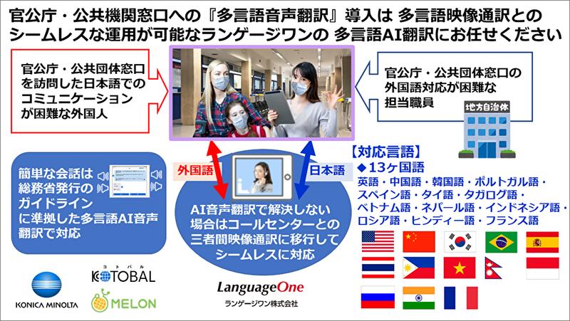 官公庁・地方公共団体の 多言語音声翻訳サービス導入をランゲージワンが 映像通訳とのハイブリッドで支援