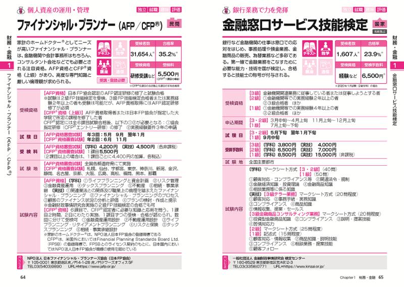 『資格取り方選び方全ガイド』紙面イメージ(p.64-65)