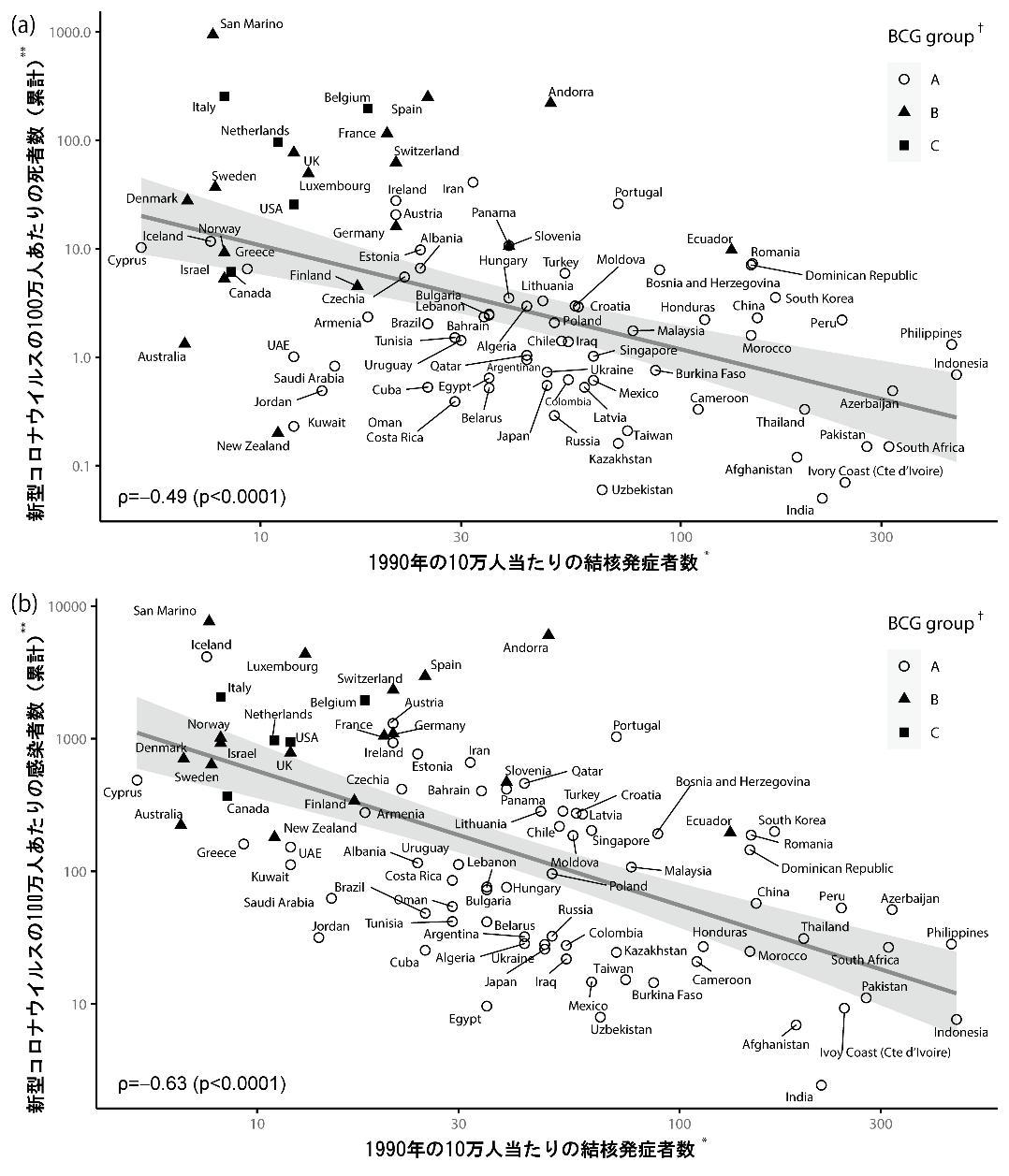 県 相関 図 コロナ 福井 新型コロナウイルス