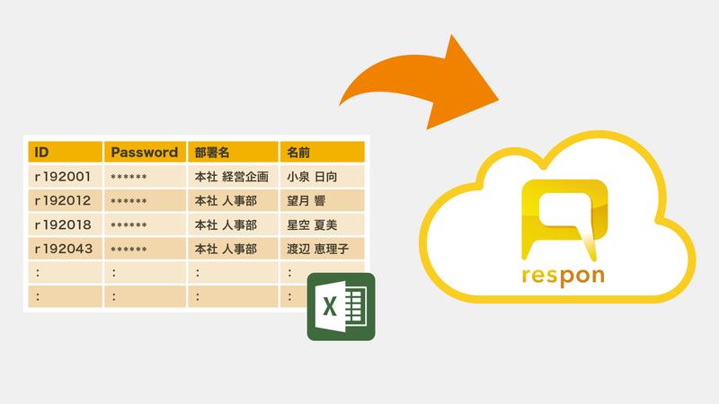 クイズ参加者の情報を、システムに登録