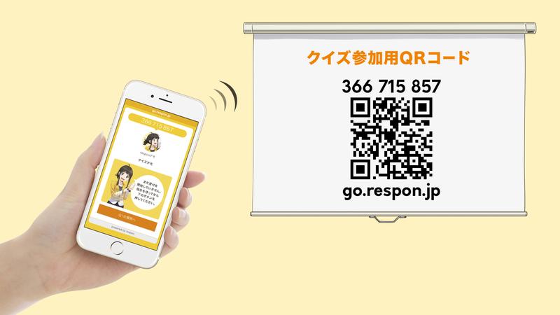 クイズ参加者は、QRコードからアクセス