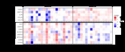 <皮脂RNAモニタリング技術>乳幼児のアトピー性皮膚炎で皮脂RNA分子の変化を確認