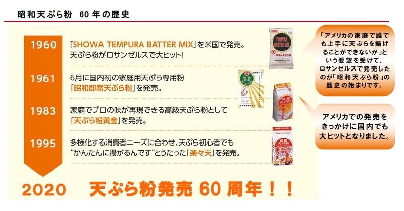 天ぷら粉歴史