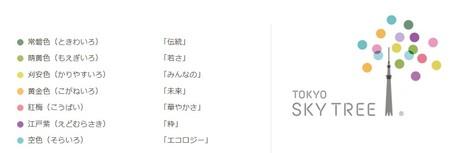 東京スカイツリーのロゴマーク