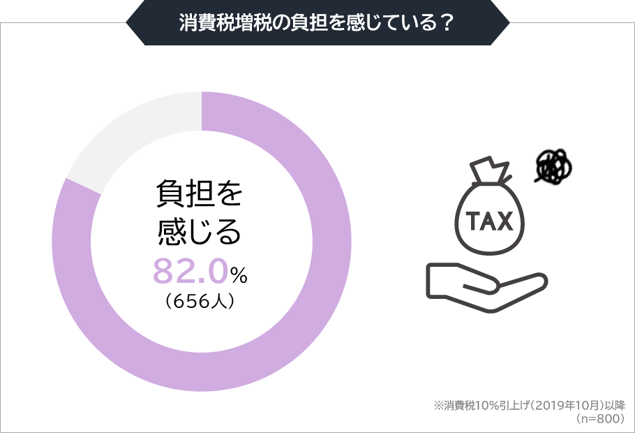 増税 消費 税