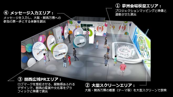 ドバイ万博日本館で大阪・関西万博の魅力を発信する展示を実施