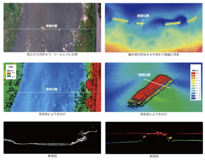 陸部と水部の同時計測、効率的かつ高精細計測を可能にする最新型「グリーンレーザー搭載ドローン」を導入